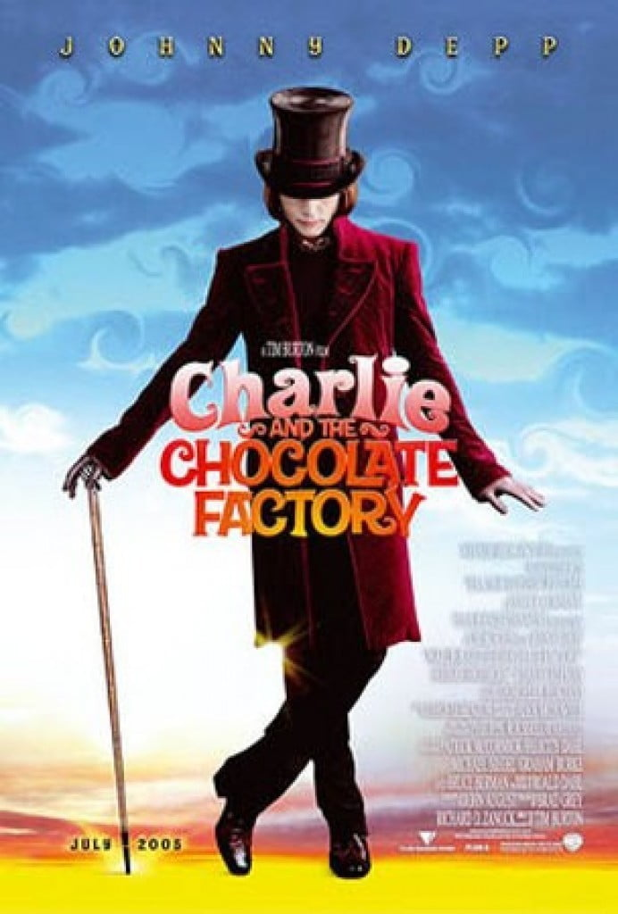 Charlie and the Chocolate Factory showcased hats, coats and goggles