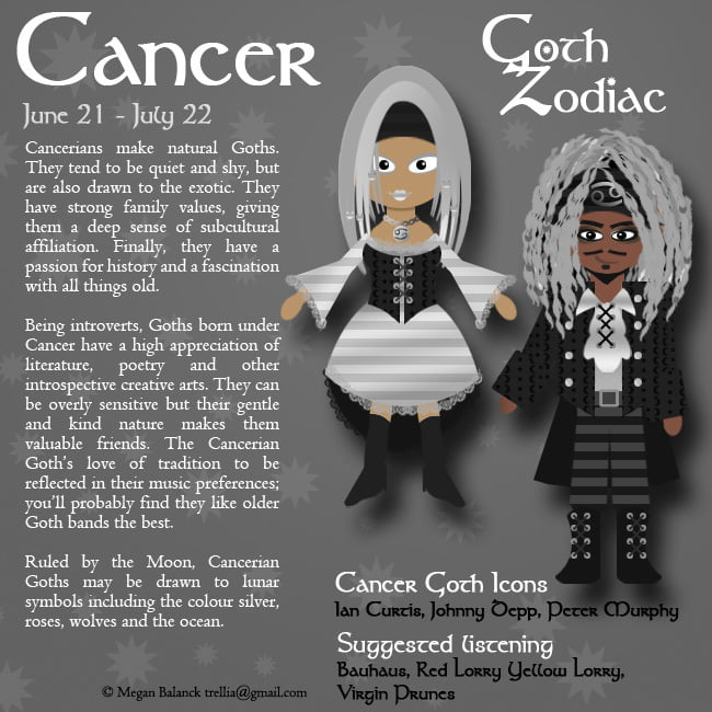 Get to know the Cancer Sun Sign!
