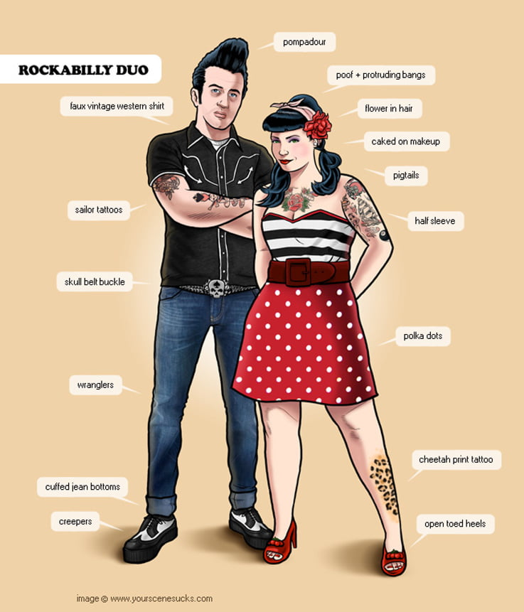 Rockabilly Style Infographic