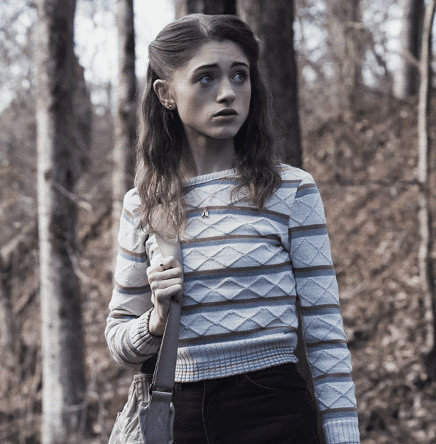 80s Retro Fashion - Learn how to dress like Nancy from Stranger Things.