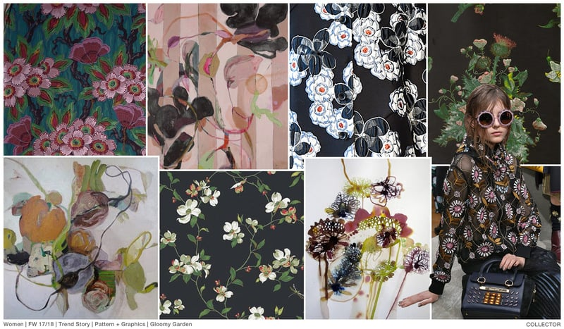 Best Fall/ Winter 2017 Trending Styles and Colors: Watercolor floral prints