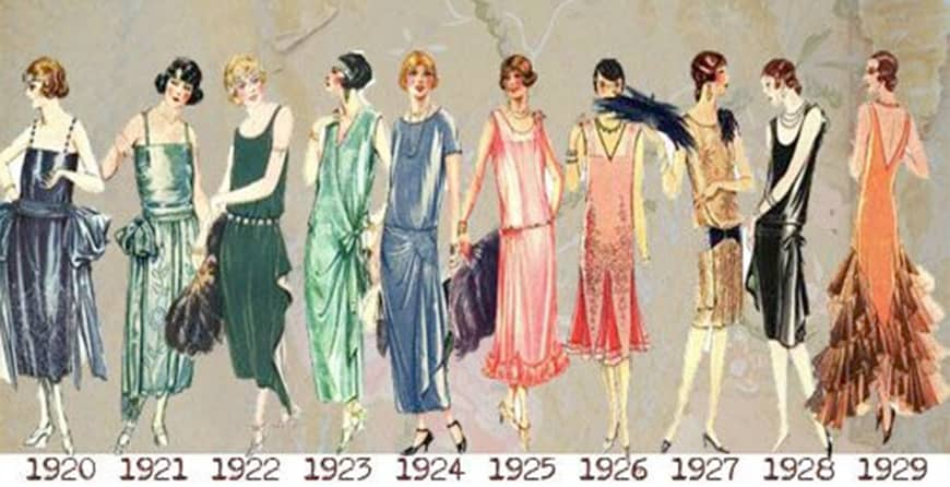 How to Dress Like A 1920s Fashionista: The Ultimate 20s Retro Style Guide