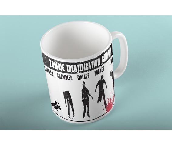 zombie_identification_chart_mug_dishes_and_mugs_2.jpg