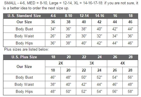 C s sizes