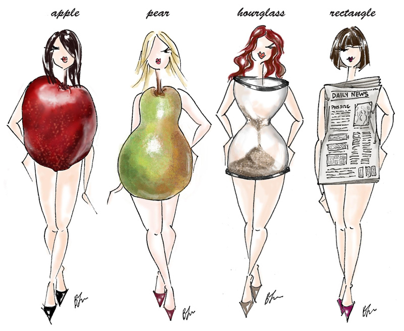 Different body types diagram; apple, pear, hourglass and rectangle