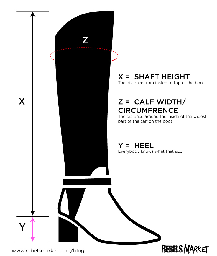 The Anatomy of a Boot | RebelsMarket