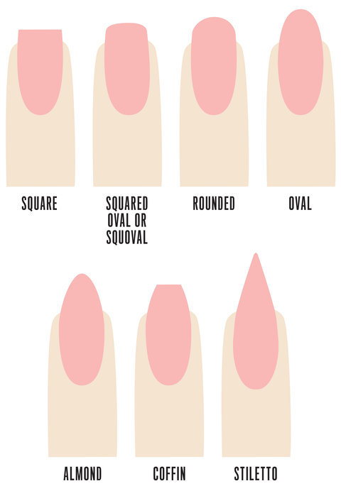 Nail Shapes 2019: Your Guide To Acrylic Nails